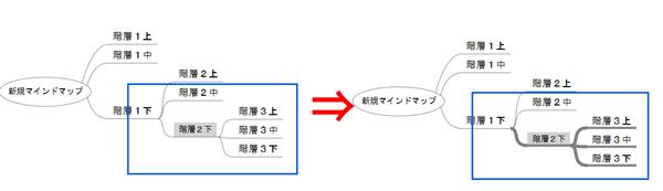 line-eda02